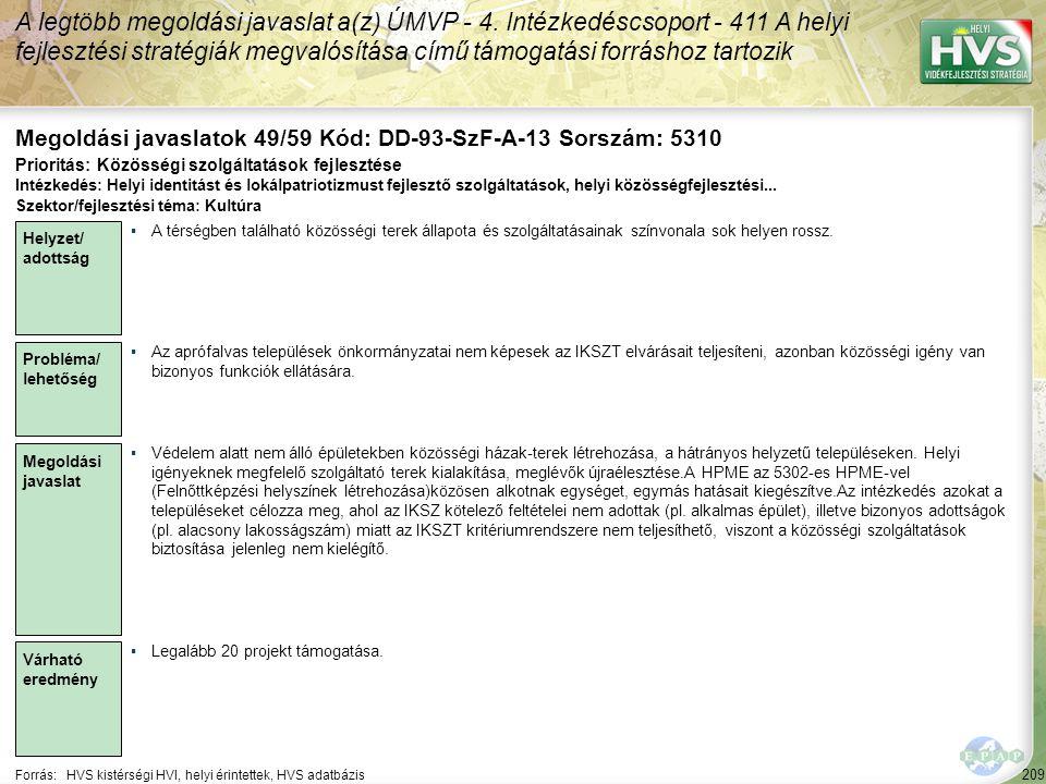 209 Forrás:HVS kistérségi HVI, helyi érintettek, HVS adatbázis Megoldási javaslatok 49/59 Kód: DD-93-SzF-A-13 Sorszám: 5310 A legtöbb megoldási javasl
