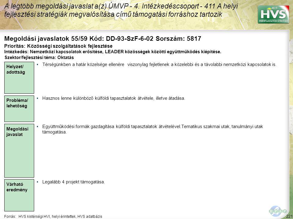 221 Forrás:HVS kistérségi HVI, helyi érintettek, HVS adatbázis Megoldási javaslatok 55/59 Kód: DD-93-SzF-6-02 Sorszám: 5817 A legtöbb megoldási javasl
