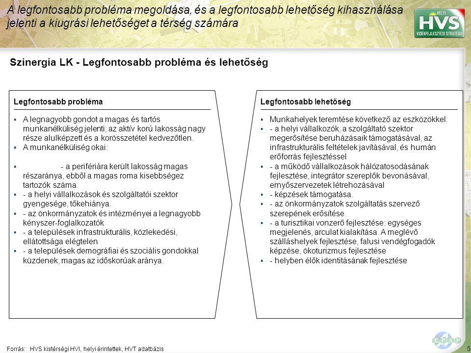 5 Szinergia LK - Legfontosabb probléma és lehetőség A legfontosabb probléma megoldása, és a legfontosabb lehetőség kihasználása jelenti a kiugrási lehetőséget a térség számára Forrás:HVS kistérségi HVI, helyi érintettek, HVT adatbázis Legfontosabb problémaLegfontosabb lehetőség ▪A legnagyobb gondot a magas és tartós munkanélküliség jelenti; az aktív korú lakosság nagy része alulképzett és a korösszetétel kedvezőtlen.