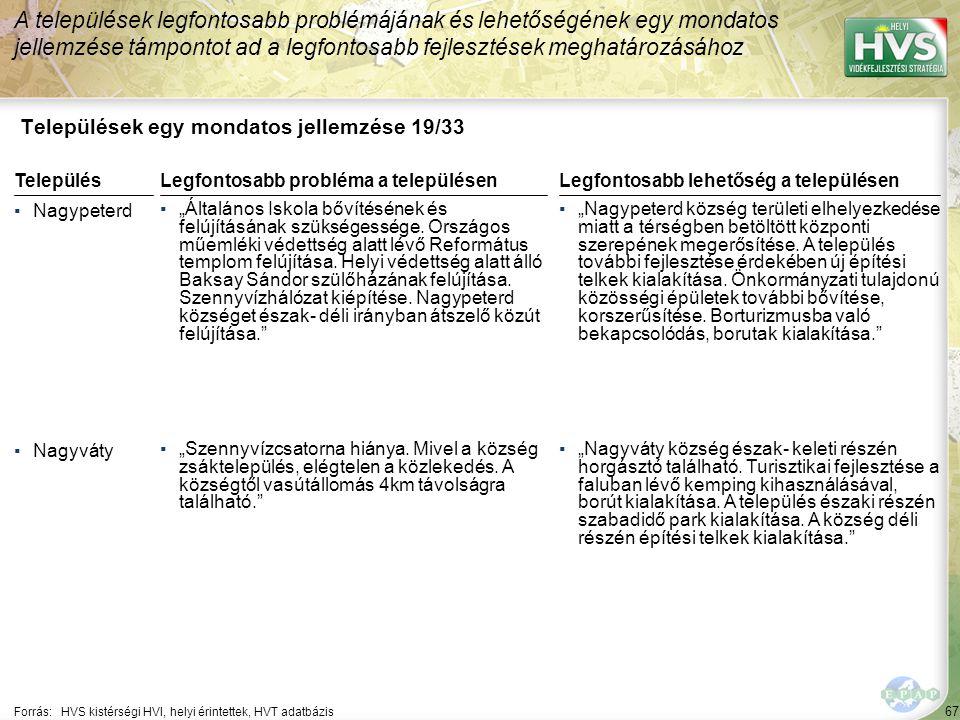 """67 Települések egy mondatos jellemzése 19/33 A települések legfontosabb problémájának és lehetőségének egy mondatos jellemzése támpontot ad a legfontosabb fejlesztések meghatározásához Forrás:HVS kistérségi HVI, helyi érintettek, HVT adatbázis TelepülésLegfontosabb probléma a településen ▪Nagypeterd ▪""""Általános Iskola bővítésének és felújításának szükségessége."""