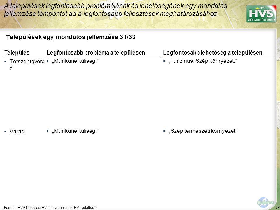 """79 Települések egy mondatos jellemzése 31/33 A települések legfontosabb problémájának és lehetőségének egy mondatos jellemzése támpontot ad a legfontosabb fejlesztések meghatározásához Forrás:HVS kistérségi HVI, helyi érintettek, HVT adatbázis TelepülésLegfontosabb probléma a településen ▪Tótszentgyörg y ▪""""Munkanélküliség. ▪Várad ▪""""Munkanélküliség. Legfontosabb lehetőség a településen ▪""""Turizmus."""