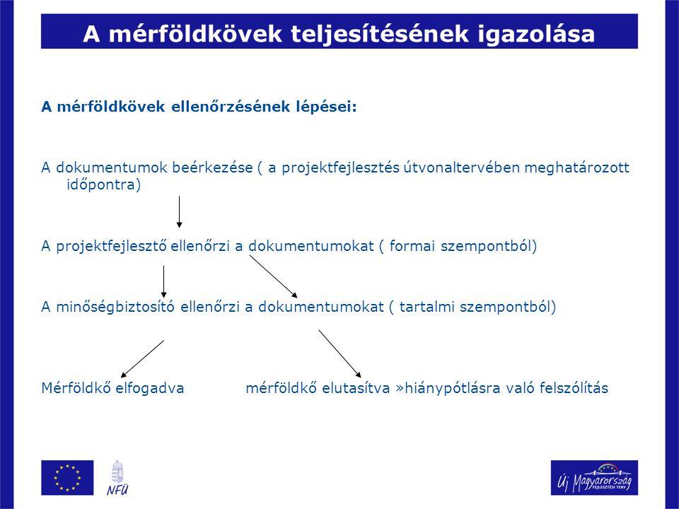 A mérföldkövek teljesítésének igazolása A mérföldkövek ellenőrzésének lépései: A dokumentumok beérkezése ( a projektfejlesztés útvonaltervében meghatá