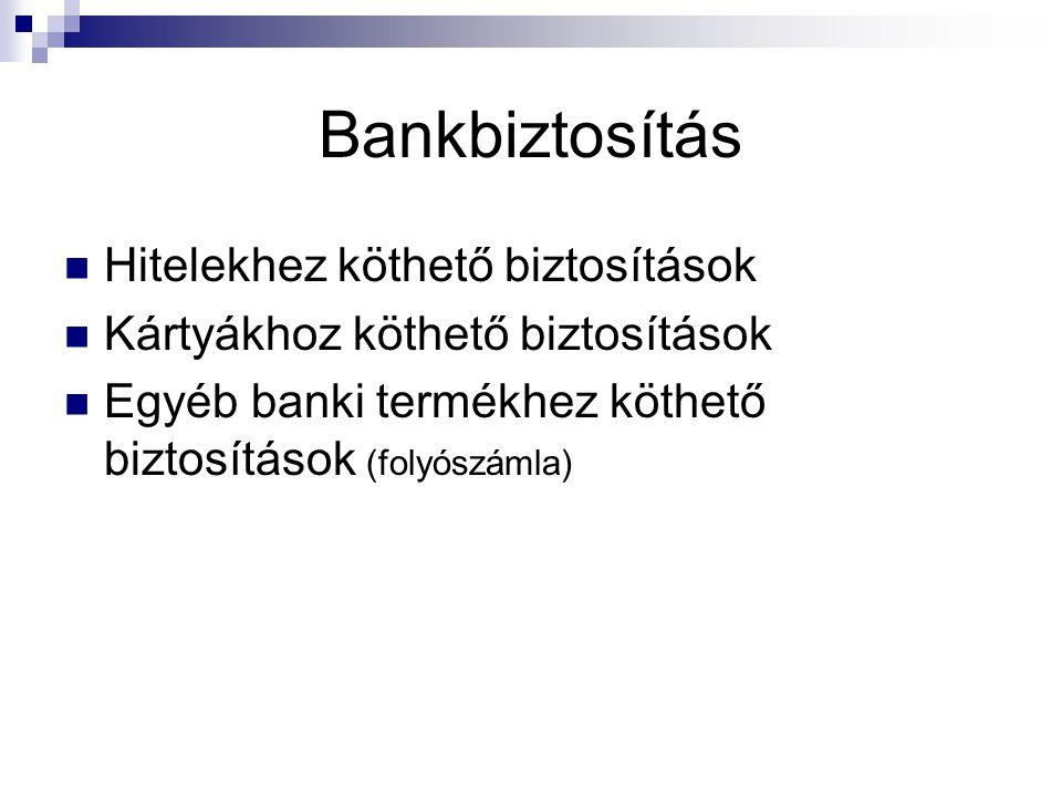 Bankbiztosítás  Hitelekhez köthető biztosítások  Kártyákhoz köthető biztosítások  Egyéb banki termékhez köthető biztosítások (folyószámla)