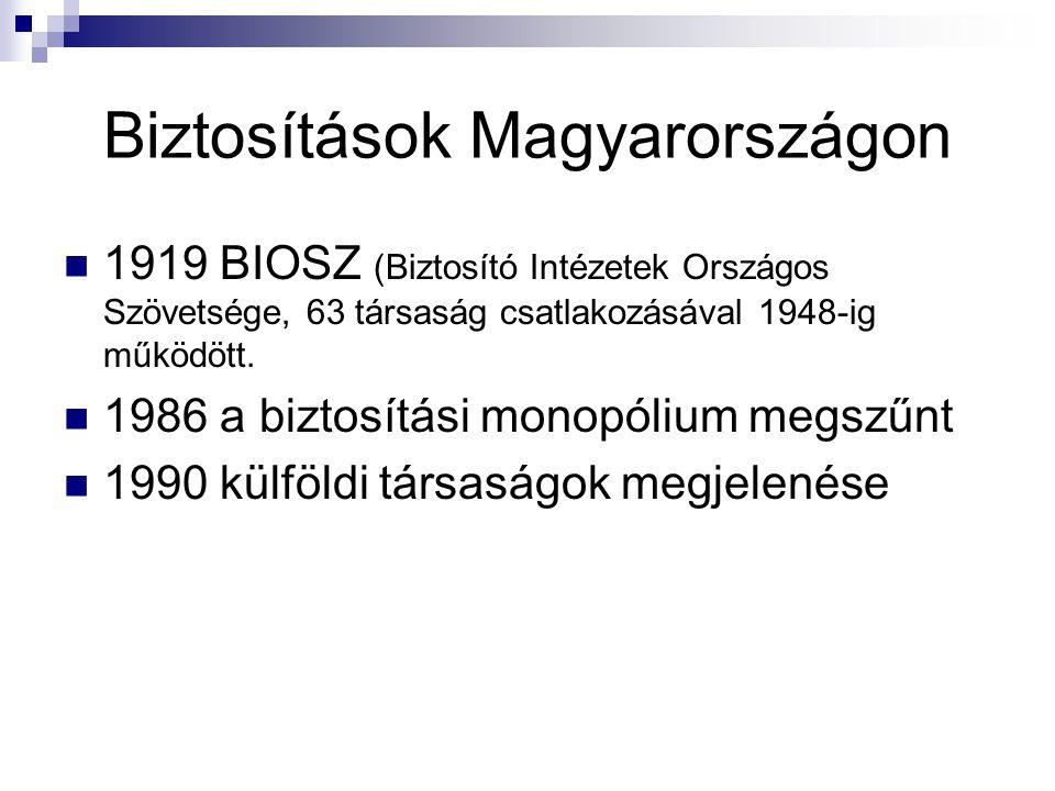 Biztosítások Magyarországon  1919 BIOSZ (Biztosító Intézetek Országos Szövetsége, 63 társaság csatlakozásával 1948-ig működött.  1986 a biztosítási