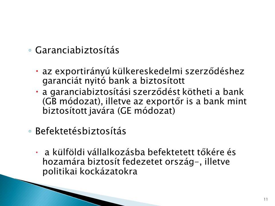 ◦ Garanciabiztosítás  az exportirányú külkereskedelmi szerződéshez garanciát nyitó bank a biztosított  a garanciabiztosítási szerződést kötheti a ba