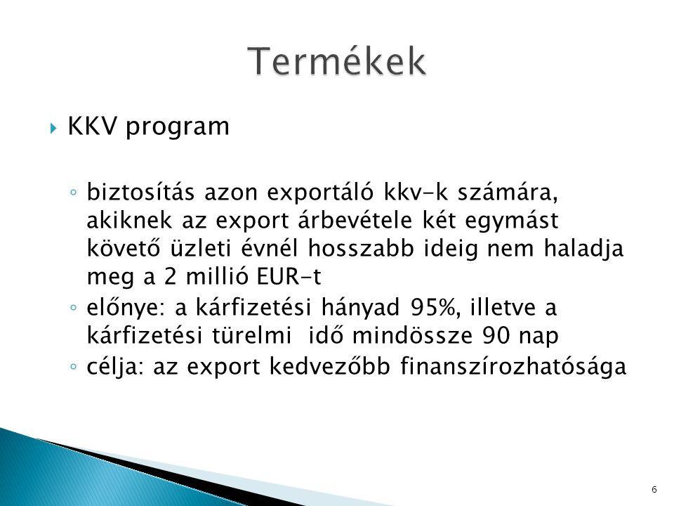  KKV program ◦ biztosítás azon exportáló kkv-k számára, akiknek az export árbevétele két egymást követő üzleti évnél hosszabb ideig nem haladja meg a