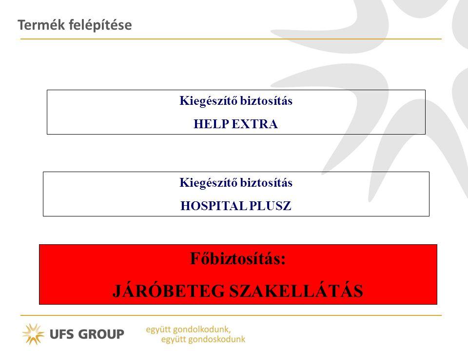 Termék felépítése Főbiztosítás: JÁRÓBETEG SZAKELLÁTÁS Kiegészítő biztosítás HOSPITAL PLUSZ Kiegészítő biztosítás HELP EXTRA