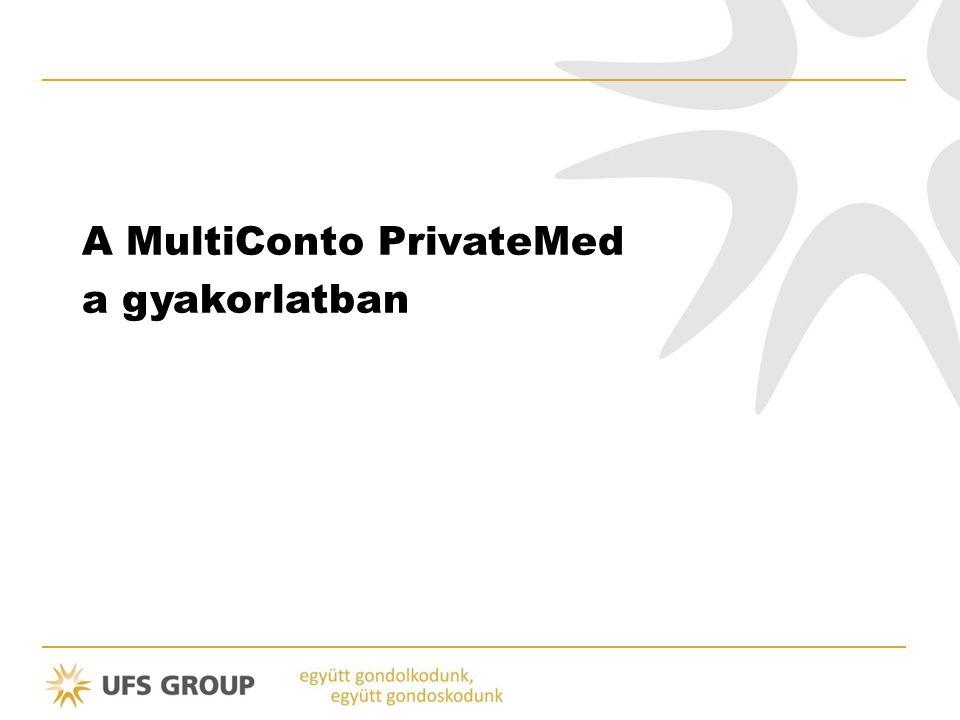 A MultiConto PrivateMed a gyakorlatban