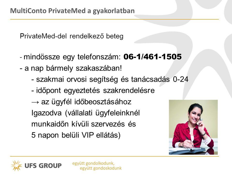 MultiConto PrivateMed a gyakorlatban PrivateMed-del rendelkező beteg - mindössze egy telefonszám: 06-1/461-1505 - a nap bármely szakaszában! - szakmai