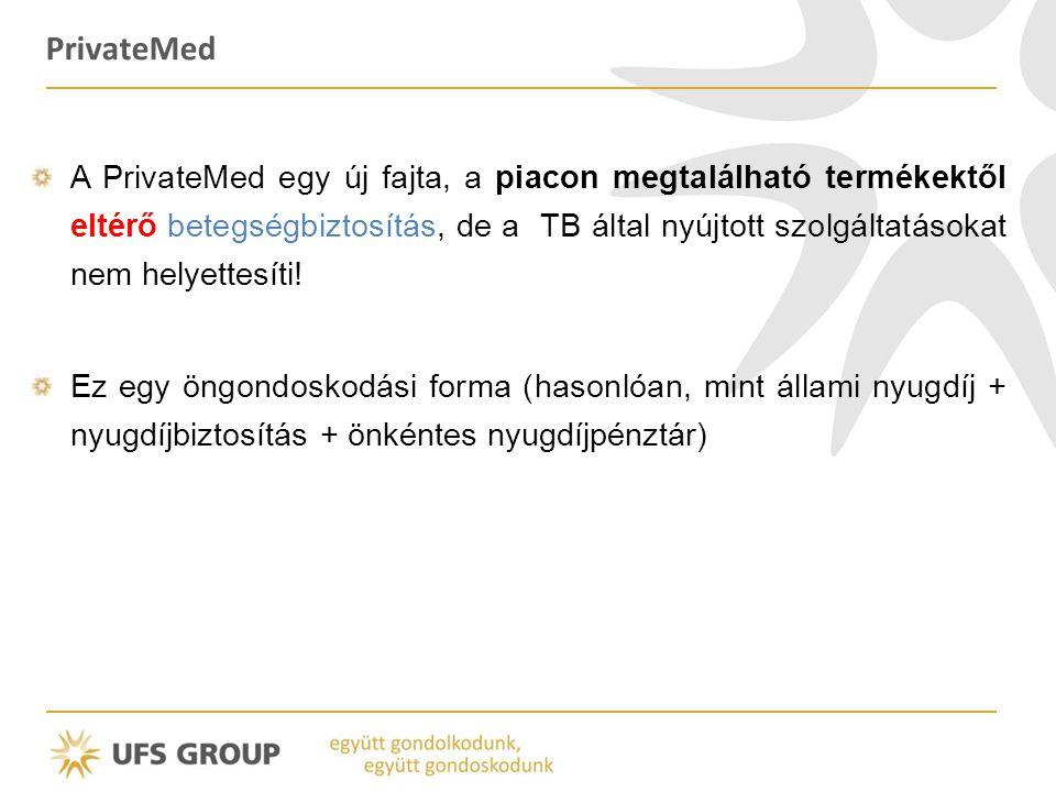 PrivateMed – szolgáltatás résztvevői A PrivateMed szolgáltatási folyamat szereplői: 1.) UFS Group -Felmérte a piaci igényeket -Úttörő a megoldás kidolgozásában 3.) Advance Medical - szaktudás - nemzetközi tapasztalat 2.) UNION Biztosító -Biztonság - Biztosítói háttér 4.) Szolgáltató intézmények - ellátás megvalósítása