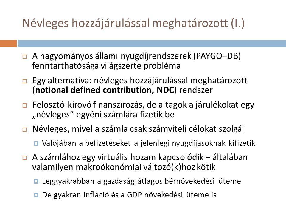 Névleges hozzájárulással meghatározott (I.)  A hagyományos állami nyugdíjrendszerek (PAYGO–DB) fenntarthatósága világszerte probléma  Egy alternatív