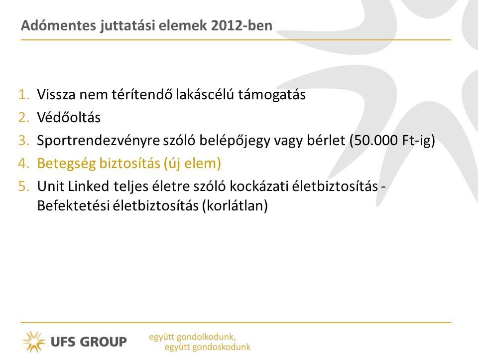Új lehetőség a munkáltatóknak 2012. január 1-je óta adómentes munkáltatói betegségbiztosítás!