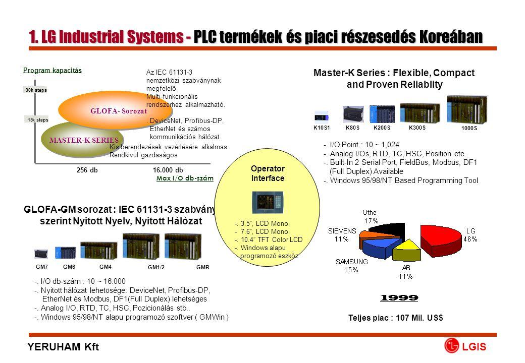 LGIS  CE, UL, cUL megfelelés  I/O darabszám: 10 I/O ÷ 80 I/O Központi egség : 10, 20, 30, 40, 60 I/O Bövitö egység : 10 I/O ( max 2 db )  Program memória : Flash memória  Program kapacitás : 68 kBytes  Feldolgozási sebesség : 0.5 ㎲ / utasitás  Beépitett szolgáltatások - HSC- gyorsszámláló( 1 fázis 16 kHz vagy 2 fázis 8 kHz, 1 db ) - RS232 és programozási csatl.