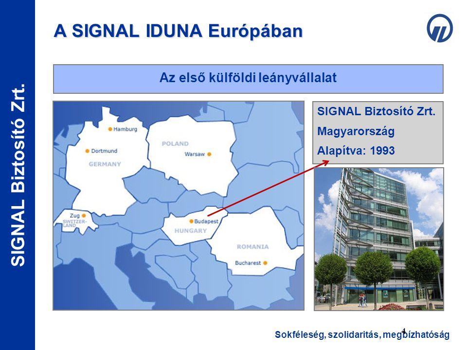 Sokféleség, szolidaritás, megbízhatóság SIGNAL Biztosító Zrt. 4 A SIGNAL IDUNA Európában Az első külföldi leányvállalat SIGNAL Biztosító Zrt. Magyaror