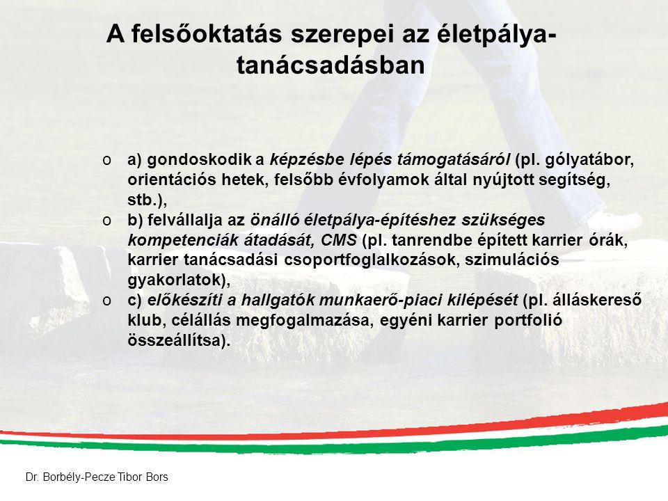 Dr. Borbély-Pecze Tibor Bors A felsőoktatás szerepei az életpálya- tanácsadásban oa) gondoskodik a képzésbe lépés támogatásáról (pl. gólyatábor, orien