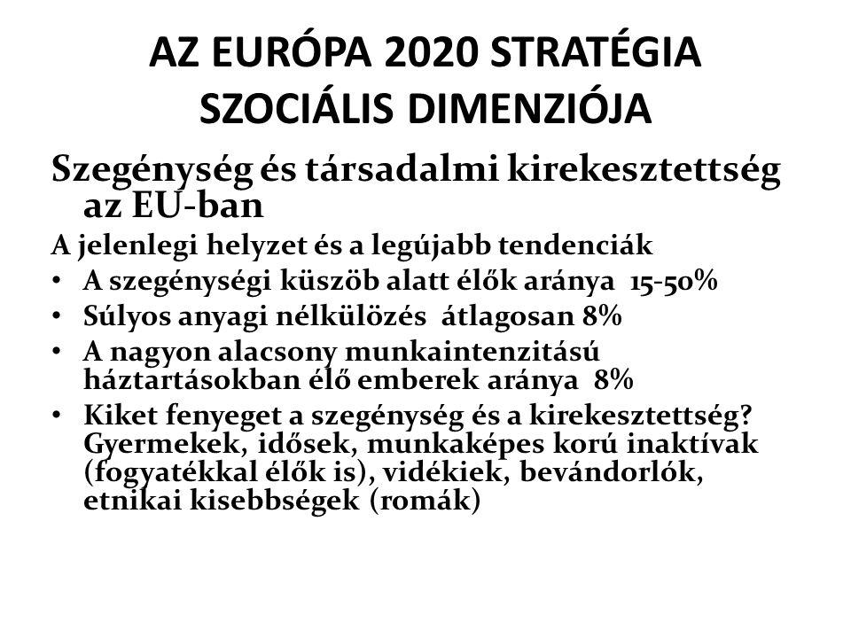 AZ EURÓPA 2020 STRATÉGIA SZOCIÁLIS DIMENZIÓJA Szegénység és társadalmi kirekesztettség az EU-ban A jelenlegi helyzet és a legújabb tendenciák • A szeg