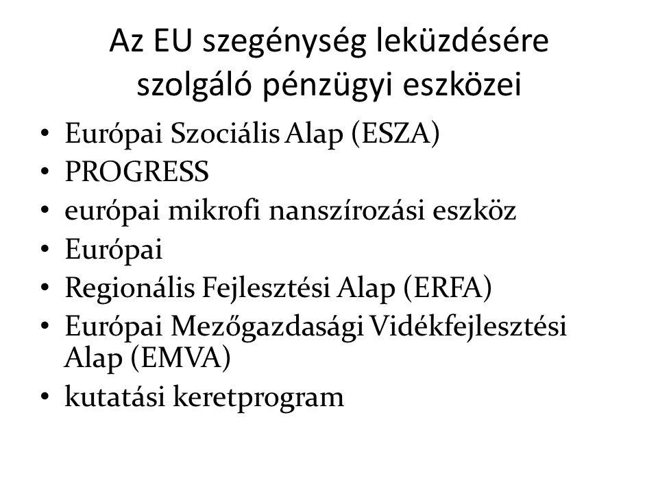 Az EU szegénység leküzdésére szolgáló pénzügyi eszközei • Európai Szociális Alap (ESZA) • PROGRESS • európai mikrofi nanszírozási eszköz • Európai • R