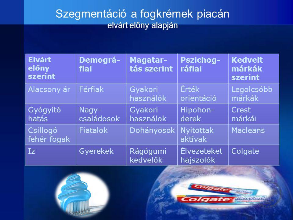 Szegmentáció a fogkrémek piacán elvárt előny alapján