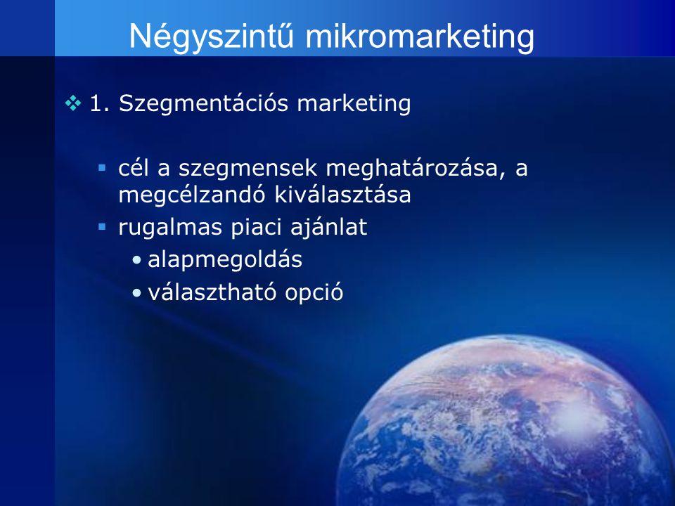 Négyszintű mikromarketing 11. Szegmentációs marketing ccél a szegmensek meghatározása, a megcélzandó kiválasztása rrugalmas piaci ajánlat •a•ala