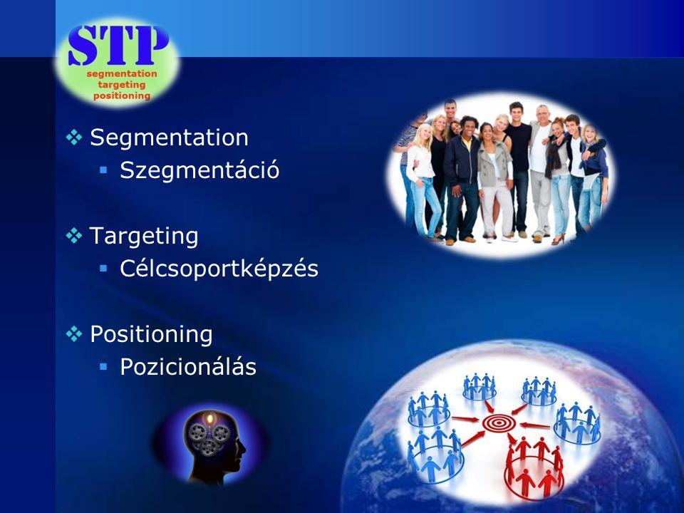 SSegmentation SSzegmentáció TTargeting CCélcsoportképzés PPositioning PPozicionálás