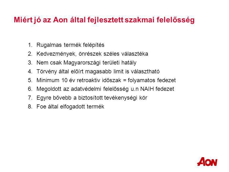 Miért jó az Aon által fejlesztett szakmai felelősség 1.Rugalmas termék felépítés 2.Kedvezmények, önrészek széles választéka 3.Nem csak Magyarországi területi hatály 4.Törvény által előírt magasabb limit is választható 5.Minimum 10 év retroaktiv időszak = folyamatos fedezet 6.Megoldott az adatvédelmi felelősség u.n NAIH fedezet 7.Egyre bővebb a biztosított tevékenységi kör 8.Foe által elfogadott termék