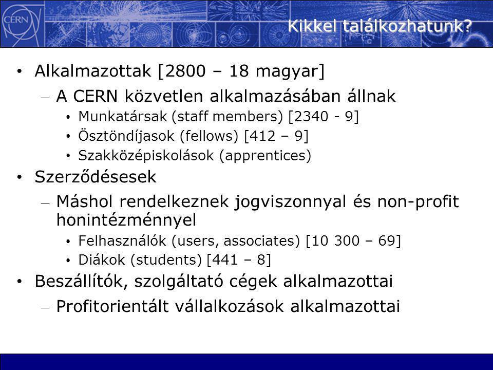 Kikkel találkozhatunk? • Alkalmazottak [2800 – 18 magyar] – A CERN közvetlen alkalmazásában állnak • Munkatársak (staff members) [2340 - 9] • Ösztöndí