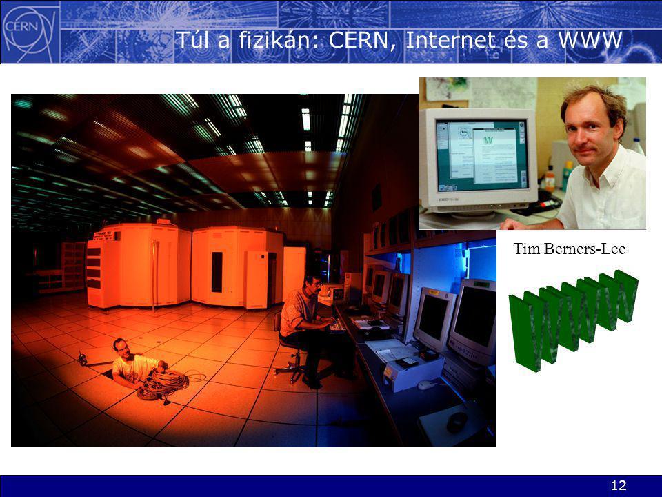 12 Túl a fizikán: CERN, Internet és a WWW Tim Berners-Lee