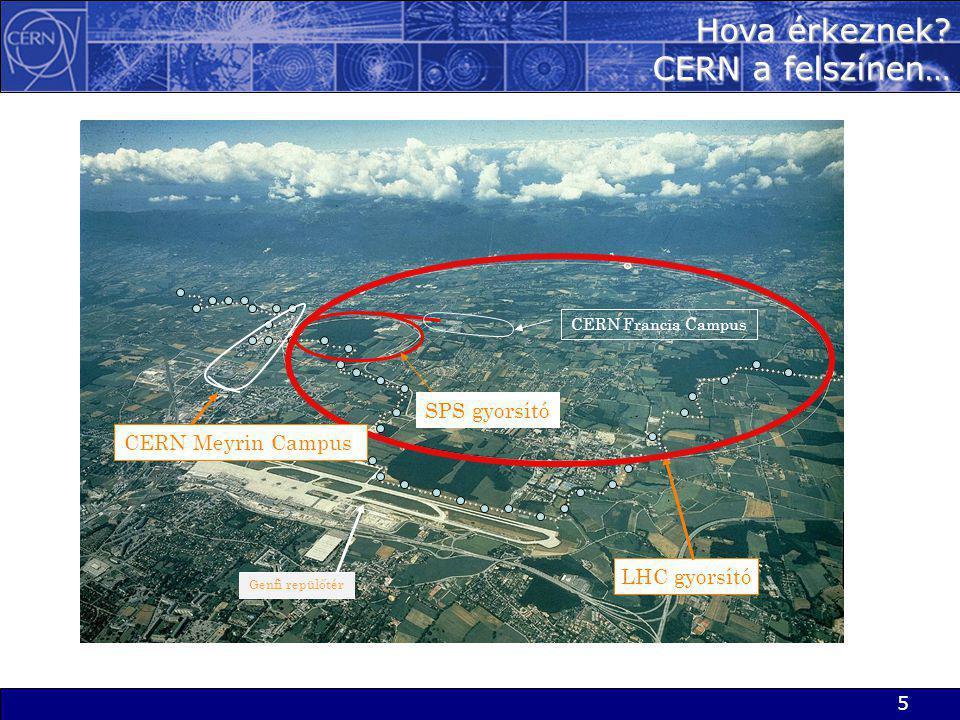 5 Hova érkeznek? CERN a felszínen… Genfi repülőtér LHC gyorsító CERN Meyrin Campus SPS gyorsító CERN Francia Campus