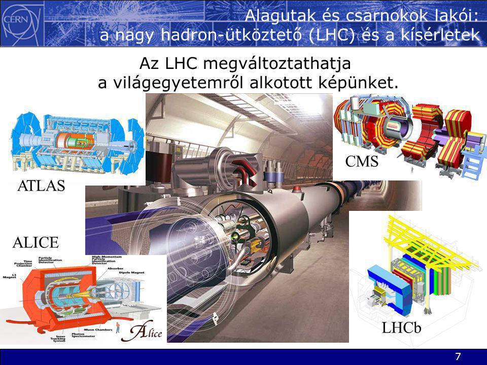 7 Alagutak és csarnokok lakói: a nagy hadron-ütköztető (LHC) és a kísérletek  Az LHC megváltoztathatja a világegyetemről alkotott képünket. ATLAS CMS