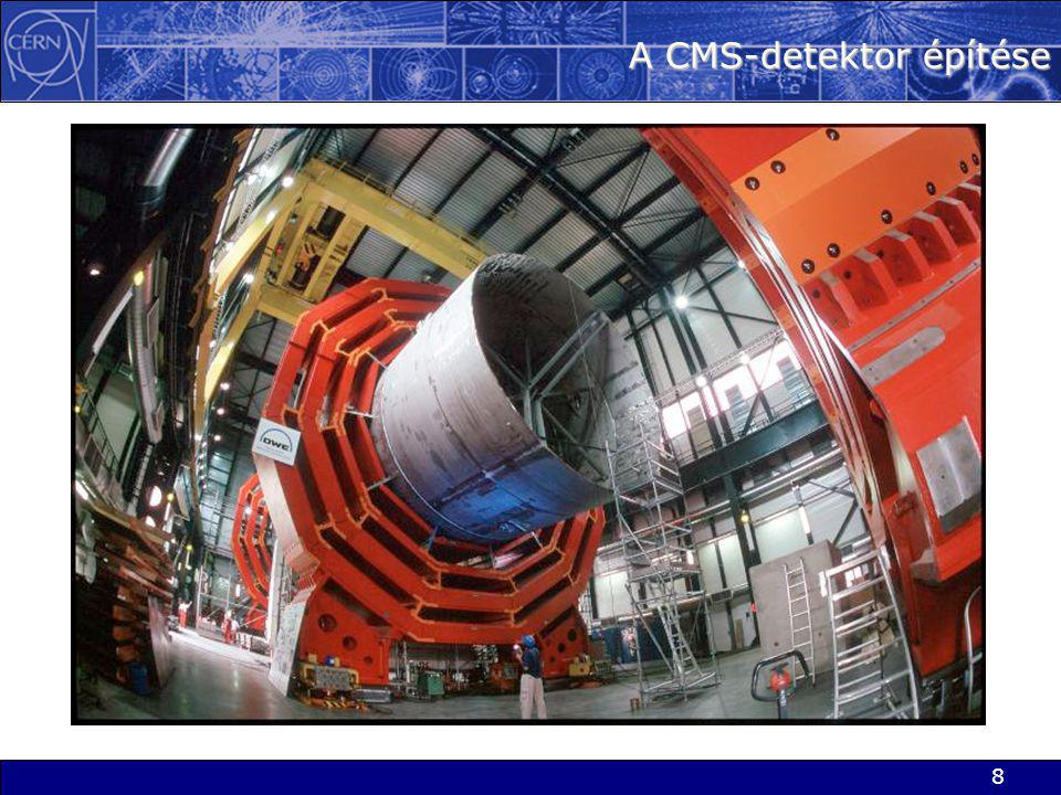 8 A CMS-detektor építése