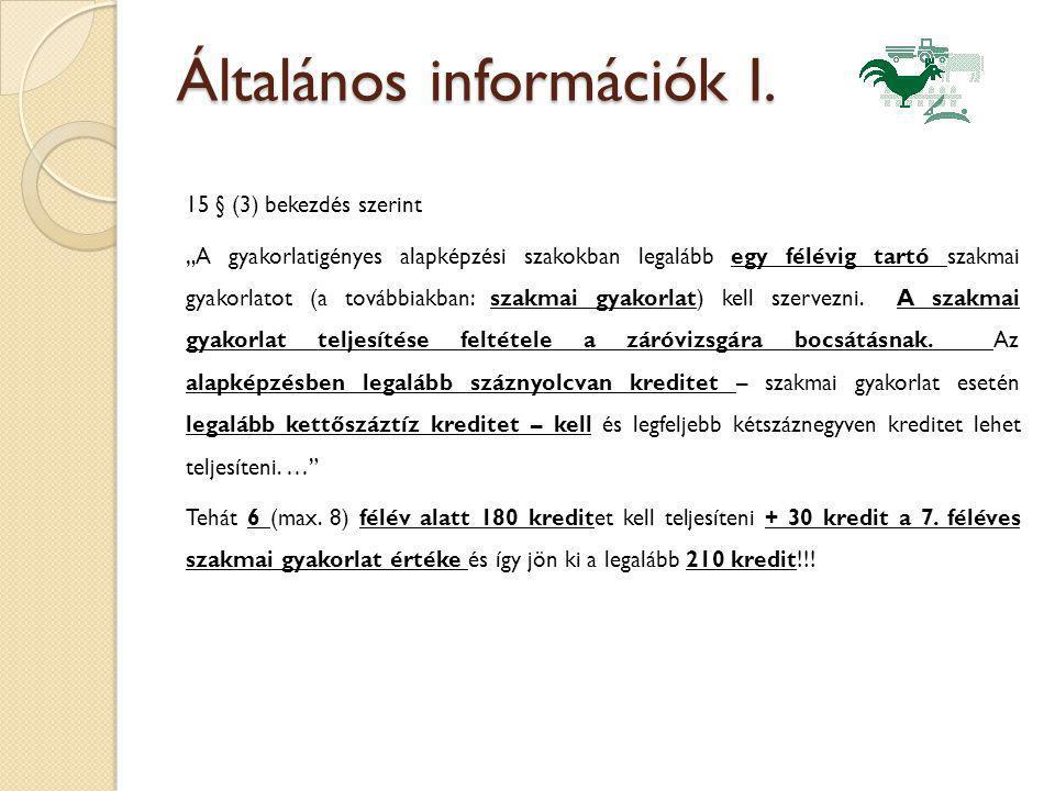 Az írásbeli beszámoló Az írásbeli beszámoló követelményrendszere ÁM; MM; ÉM; GV BSc szakon az NYME-MÉK honalapról letölthető: http://www.mtk.nyme.hu/index.php?id=606&MP=120-4 http://www.mtk.nyme.hu/index.php?id=606&MP=120-4 A többi szak esetében a szakfelelős határozza meg!Általánosságban 1.