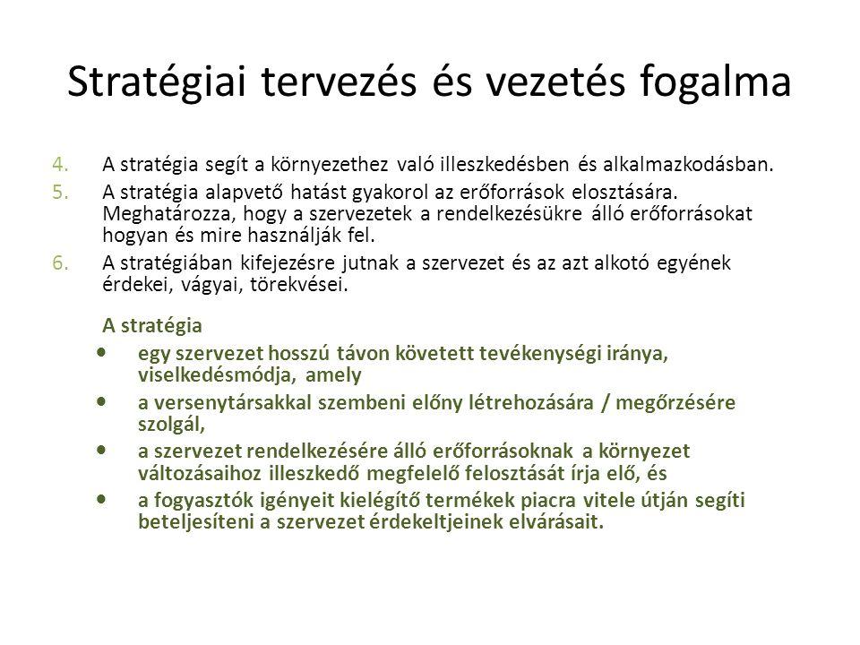 Stratégiai vezetési folyamat