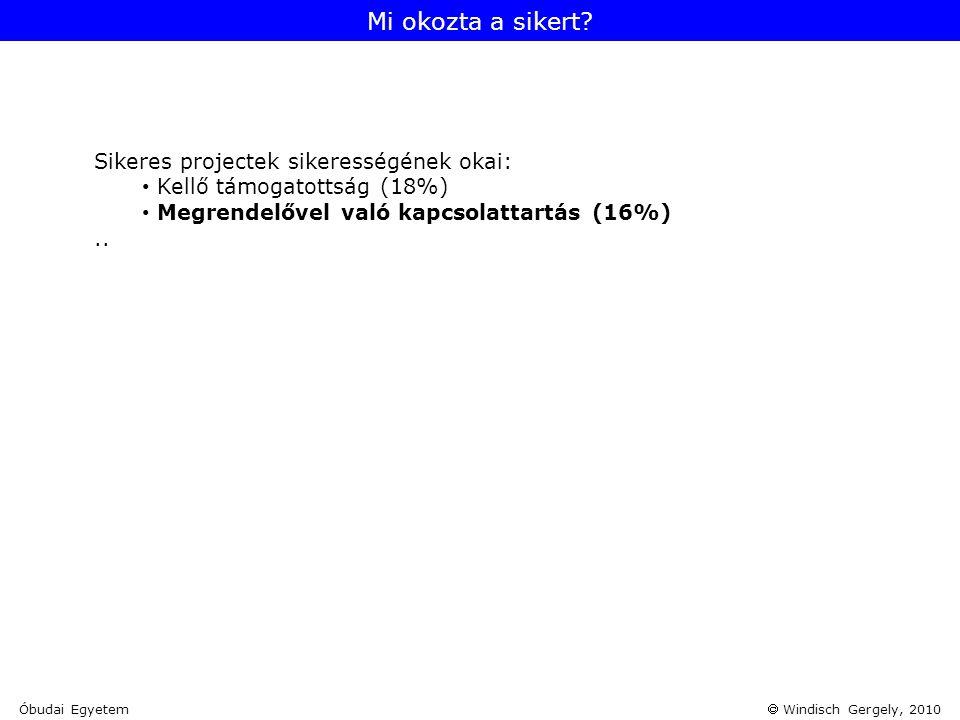  Windisch Gergely, 2010 Sikeres projectek sikerességének okai: • Kellő támogatottság (18%)  • Megrendelővel való kapcsolattartás (16%) .. Mi okozta