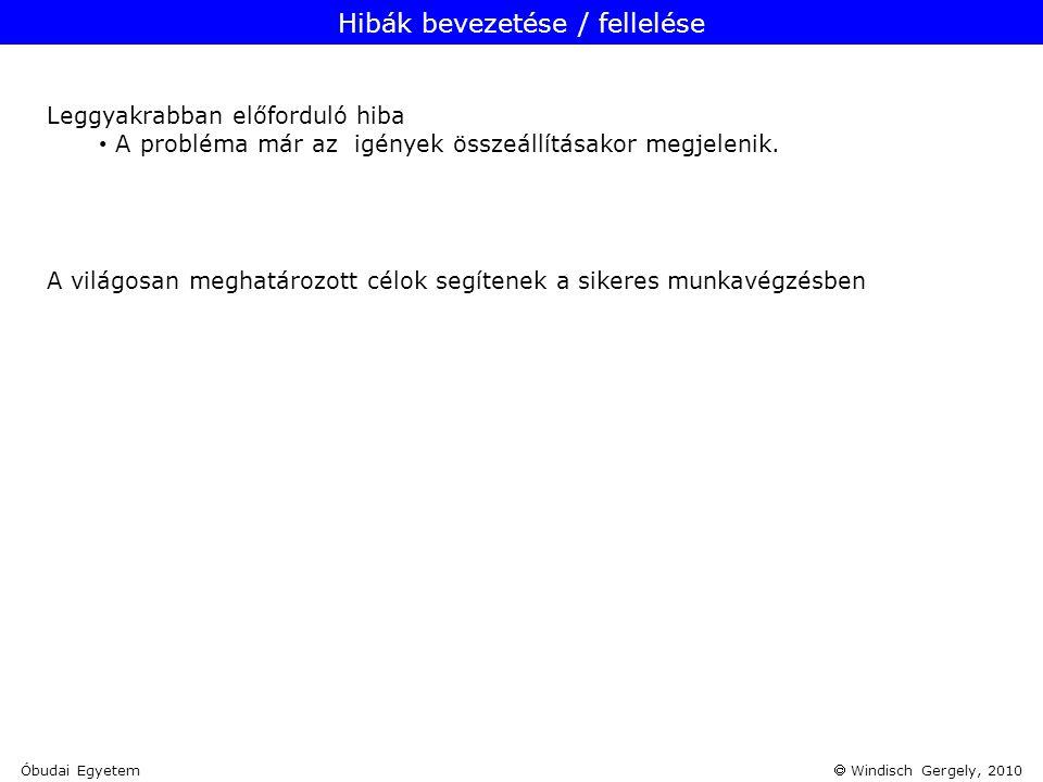  Windisch Gergely, 2010 Leggyakrabban előforduló hiba • A probléma már az igények összeállításakor megjelenik. A világosan meghatározott célok segíte