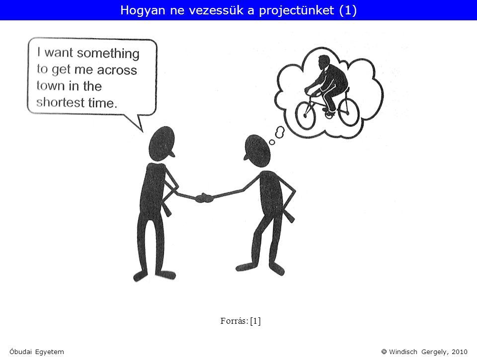  Windisch Gergely, 2010 Forrás: [1] Hogyan ne vezessük a projectünket (1)  Óbudai Egyetem