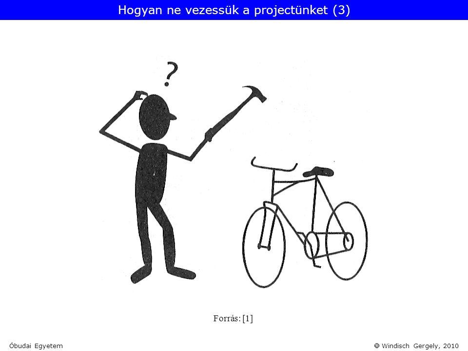  Windisch Gergely, 2010 Forrás: [1] Hogyan ne vezessük a projectünket (3)  Óbudai Egyetem