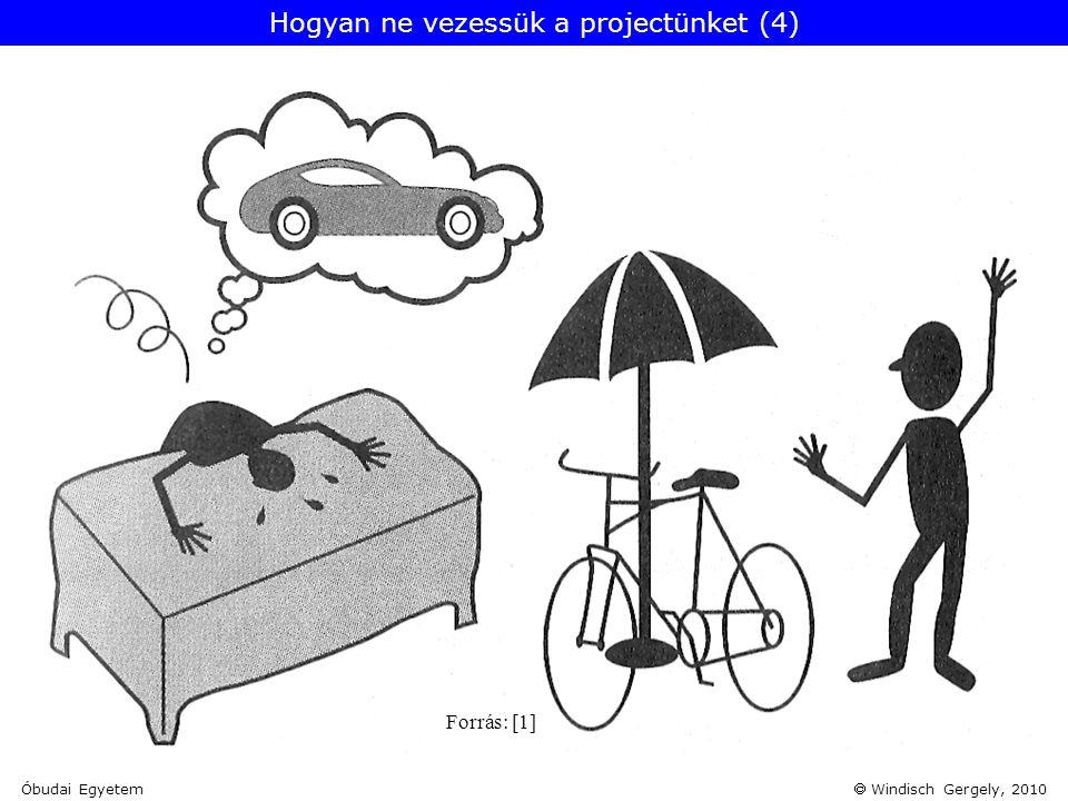  Windisch Gergely, 2010 Forrás: [1] Hogyan ne vezessük a projectünket (4)  Óbudai Egyetem
