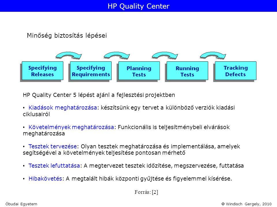  Windisch Gergely, 2010 Minőség biztosítás lépései Forrás: [2] HP Quality Center Óbudai Egyetem HP Quality Center 5 lépést ajánl a fejlesztési projek