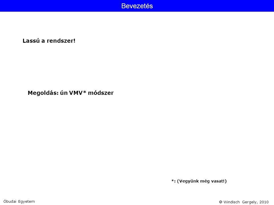  Windisch Gergely, 2010 Megoldás: ún VMV* módszer *: (Vegyünk még vasat!) Bevezetés Lassú a rendszer! Óbudai Egyetem