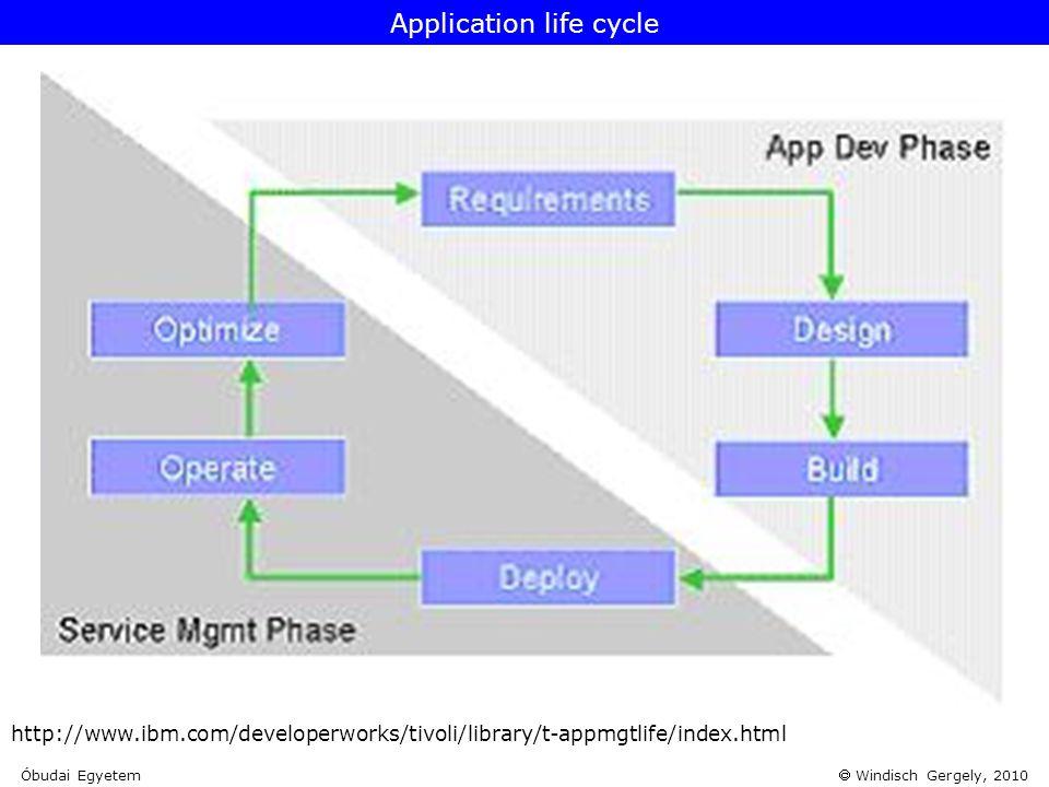  Windisch Gergely, 2010 Minőség biztosítás lépései Forrás: [2] HP Quality Center Óbudai Egyetem HP Quality Center 5 lépést ajánl a fejlesztési projektben • Kiadások meghatározása: készítsünk egy tervet a különböző verziók kiadási ciklusairól • Követelmények meghatározása: Funkcionális is teljesítménybeli elvárások meghatározása • Tesztek tervezése: Olyan tesztek meghatározása és implementálása, amelyek segítségével a követelmények teljesítése pontosan mérhető • Tesztek lefuttatása: A megtervezet tesztek időzítése, megszervezése, futtatása • Hibakövetés: A megtalált hibák központi gyűjtése és figyelemmel kísérése.