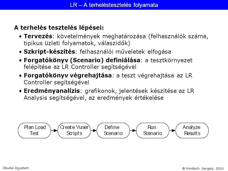  Windisch Gergely, 2010 A terhelés tesztelés lépései: •Tervezés: követelmények meghatározása (felhasználók száma, tipikus üzleti folyamatok, válaszid
