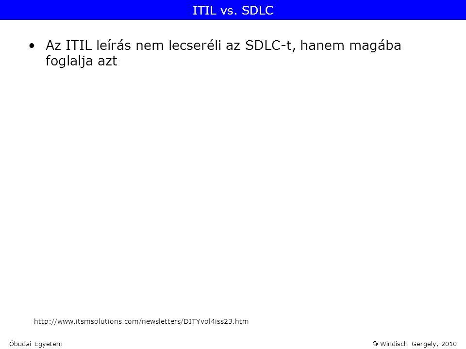  Windisch Gergely, 2010 ITIL vs. SDLC •Az ITIL leírás nem lecseréli az SDLC-t, hanem magába foglalja azt Óbudai Egyetem http://www.itsmsolutions.com/