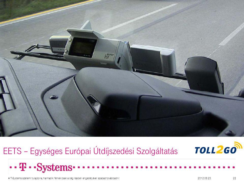 22A T-Systems szellemi tulajdona, harmadik félnek csak a cég írásbeli engedélyével szabad továbbadni!2012.08.23.