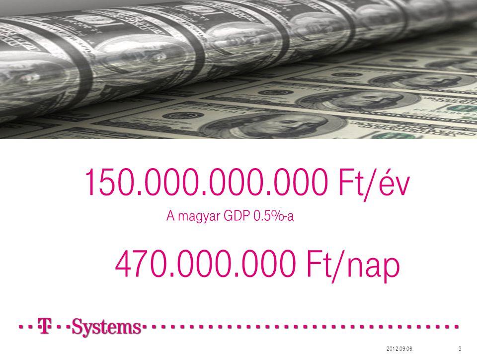 150.000.000.000 Ft/év A magyar GDP 0.5%-a 2012.09.06.3 470.000.000 Ft/nap