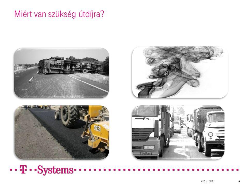 Satellic Tolling Platform A megoldás elemei On-Board Unit (OBU) az útdíj meghatározására Eszköz menedzsment és díjadat kezelés Szerződés menedzsment, számlázás, fizetés, ügyfélszolgálat Ellenőrzés 2012.09.06.15