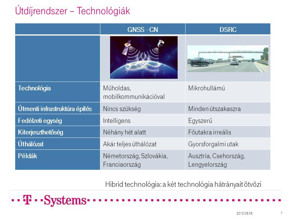 Útdíjrendszer – Technológiák GNSS - CNDSRC TechnológiaMűholdas, mobilkommunikációval Mikrohullámú Útmenti infrastruktúra építésNincs szükségMinden útszakaszra Fedélzeti egységIntelligensEgyszerű KiterjeszthetőségNéhány hét alattFőutakra irreális ÚthálózatAkár teljes úthálózatGyorsforgalmi utak PéldákNémetország, Szlovákia, Franciaország Ausztria, Csehország, Lengyelország Hibrid technológia: a két technológia hátrányait ötvözi 2012.09.06.7