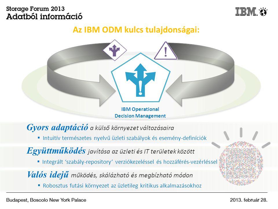 Az IBM ODM kulcs tulajdonságai: IBM Operational Decision Management  Intuitív természetes nyelvű üzleti szabályok és esemény-definíciók Gyors adaptác
