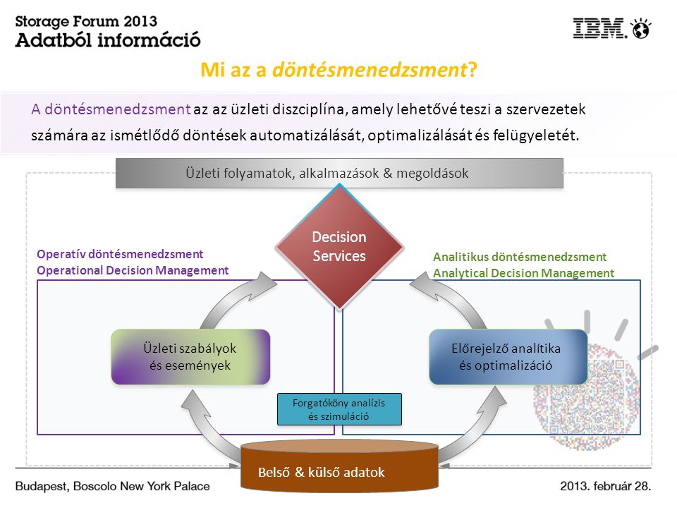 Az IBM ODM kulcs tulajdonságai: IBM Operational Decision Management  Intuitív természetes nyelvű üzleti szabályok és esemény-definíciók Gyors adaptáció a külső környezet változásaira  Integrált 'szabály-repository' verziókezeléssel és hozzáférés-vezérléssel  Robosztus futási környezet az üzletileg kritikus alkalmazásokhoz Valós idejű működés, skálázható és megbízható módon Együttműködés javítása az üzleti és IT területek között