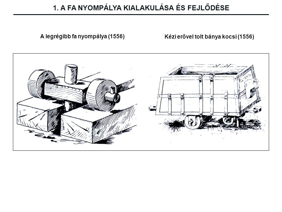 A legrégibb fa nyompálya (1556) Kézi erővel tolt bánya kocsi (1556) 1.