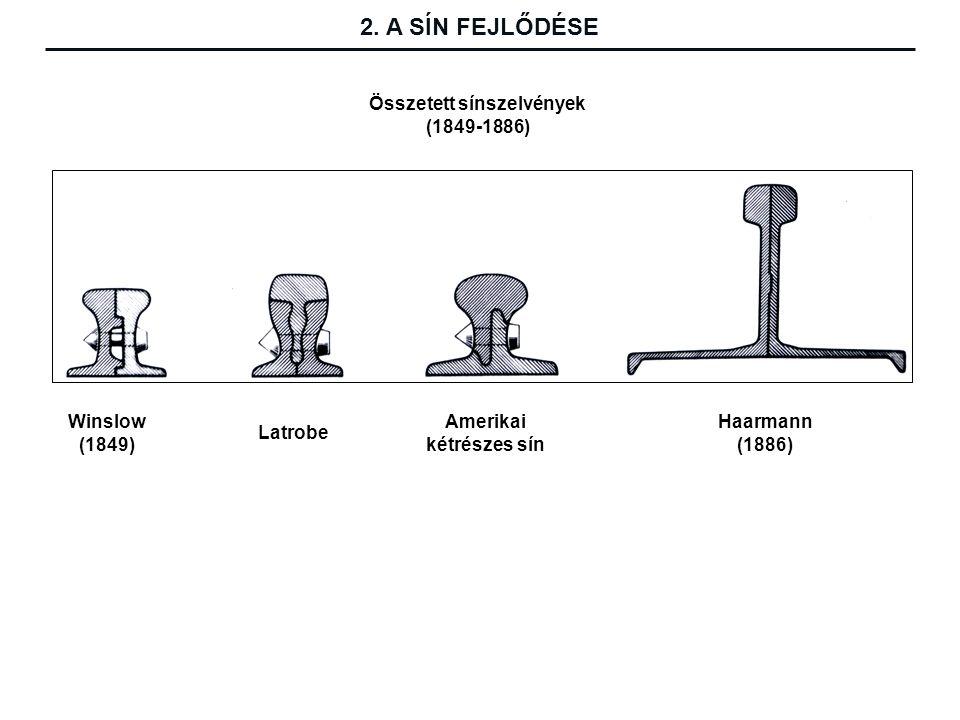 Összetett sínszelvények (1849-1886) Winslow (1849) Latrobe Amerikai kétrészes sín Haarmann (1886) 2.